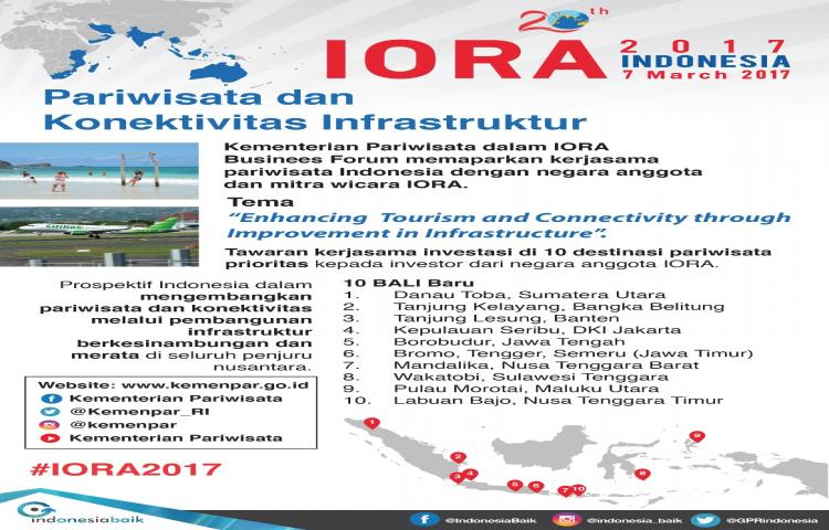 [Narasi Tunggal] Konferensi Tingkat Tinggi Indian Ocean Rim Association (IORA Summit) 2017