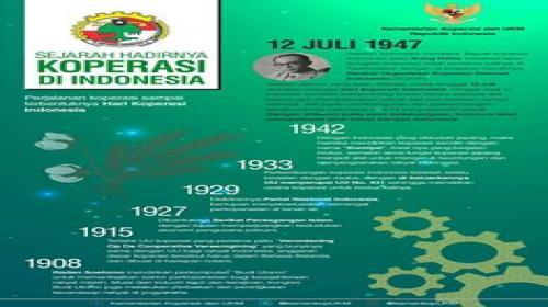 Sejarah Hadirnya Koperasi Di Indonesia.